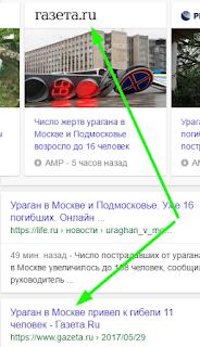 Принцип работы AMP Google