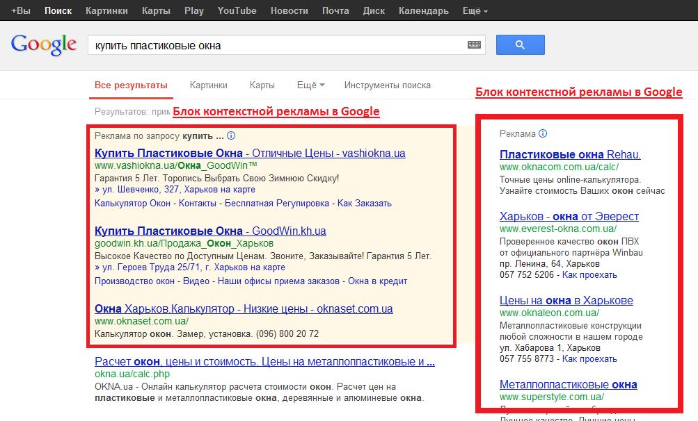 Эффект от оптимизации сайта